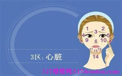 眉心长痘痘的原因:内因和外因详解